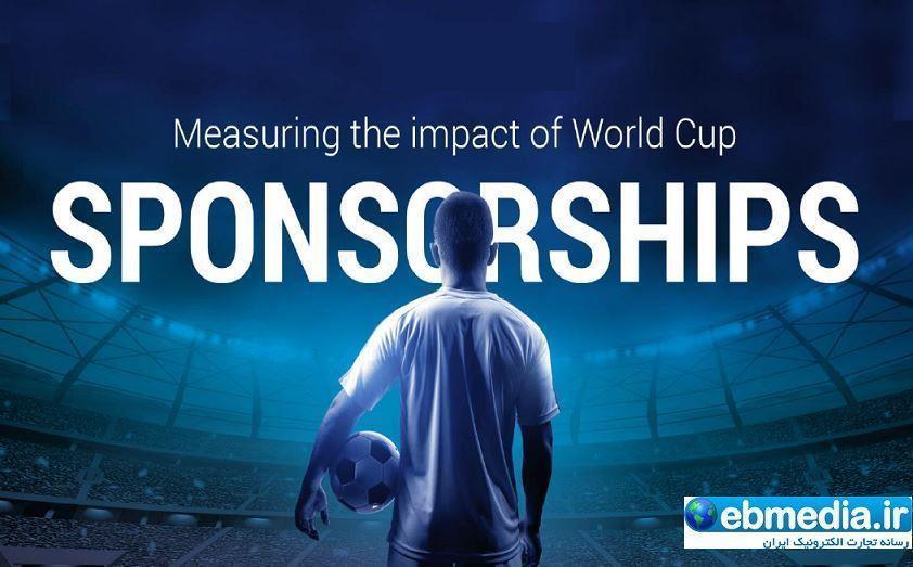 world cup sponsors strategies